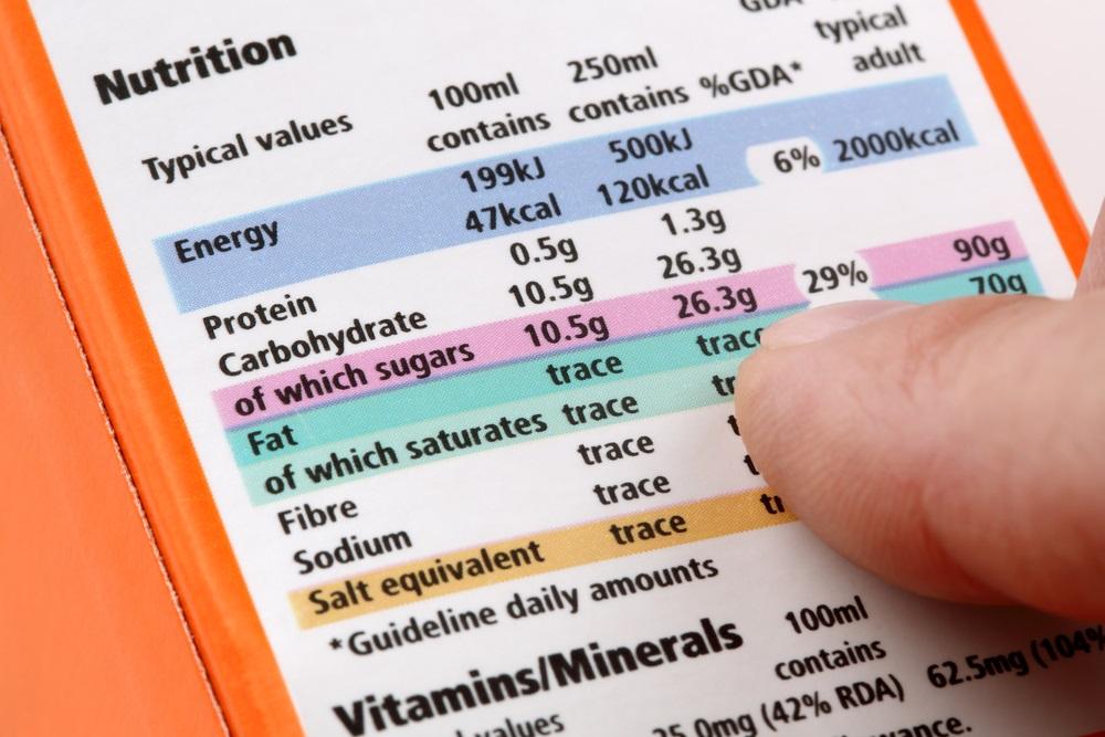 Adventure Racing Nutrition Blog